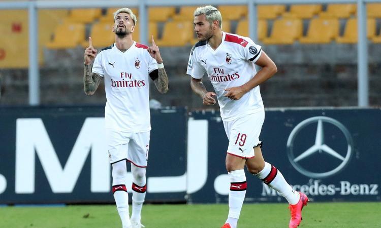 Milan per Castillejo solo proposte in prestito