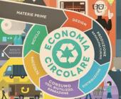 Fonte della foto: Econopoly