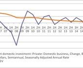 Fonte della foto: economia e politica