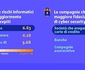 Fonte della foto: Ninja Marketing · la piattaforma italiana per la digital economy