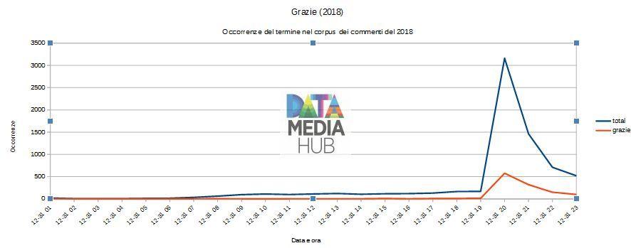 DataMediaHub