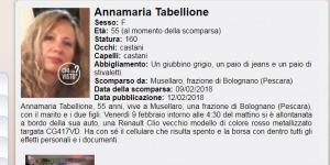 Abruzzo Indipendent