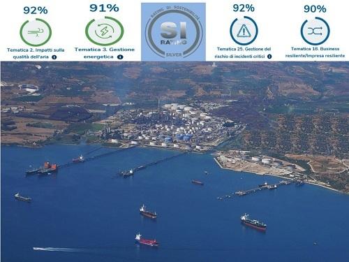 Augusta, Sonatrach ottiene la certificazione SI Rating sulla sostenibilità integrale