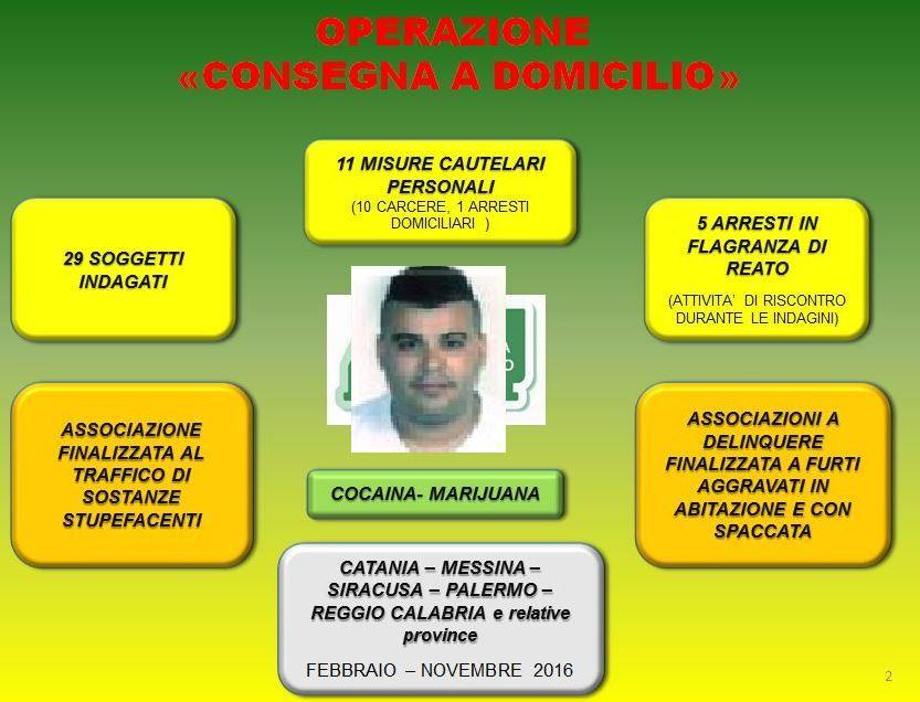 Operazione 'Consegna a domicilio': 'Riesame' scarcera Motta