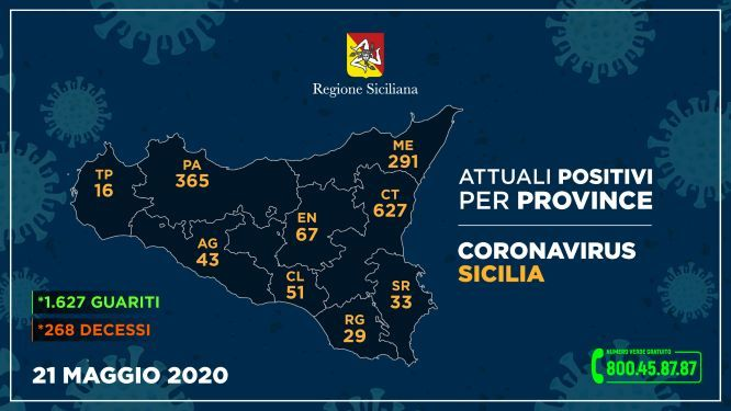 Emergenza Coronavirus: Regione Sicilia: il quadro riepilogativo nell'isola al 21 maggio: in provincia di Enna 67 positivi, invariato,