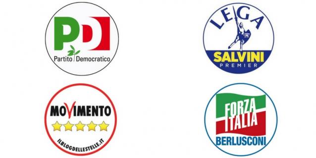Sondaggi Politici: Maggioranza in calo, bene il Centro/Destra. Record per Fratelli d'Italia, perde qualche decimale la Lega