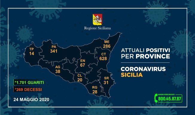 Emergenza Coronavirus: Regione Sicilia: il quadro riepilogativo nell'isola al 24 maggio: in provincia di Enna 67 positivi, invariato,