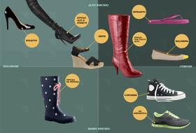 Le peggiori scarpe per i tuoi piedi? Dalle sneaker allo stiletto...