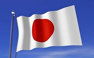 Analisi Tecnica indice Nikkei 225 del 9 06 2020