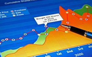 Analisi Tecnica indice FTSE MIB del 27 04 2020