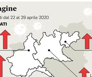 Covid 19, 'quattro Regioni sono ancora rischio' 80 delle nuove infezioni è Nord