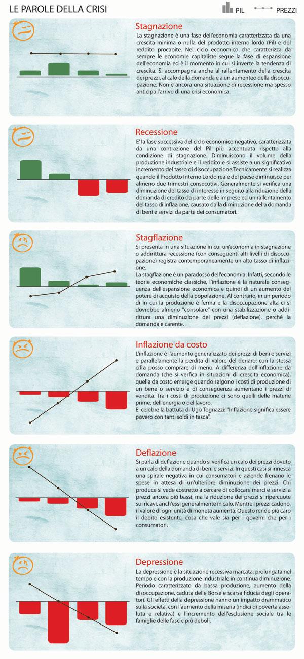 http://img.plug.it/sg/economia2009/upload/par/0001/parole_della_crisi.jpg